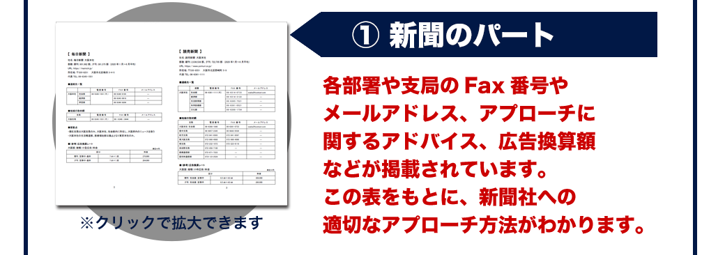 各部署や支局のFax番号やメールアドレス、アプローチに関するアドバイス、広告換算額などが掲載されています。この表をもとに、新聞社への適切なアプローチ方法がわかります。 ※クリックで拡大できます