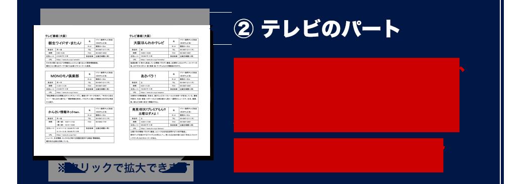 テレビ番組の概要や傾向、放送地域、Fax番号、広告換算額などが記載されています。企業の商品やサービス・人が取り上げられる可能性のある媒体のみをリストアップしています。 ※クリックで拡大できます